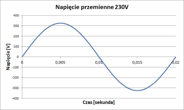 230V_1