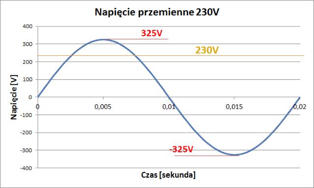 230V_2