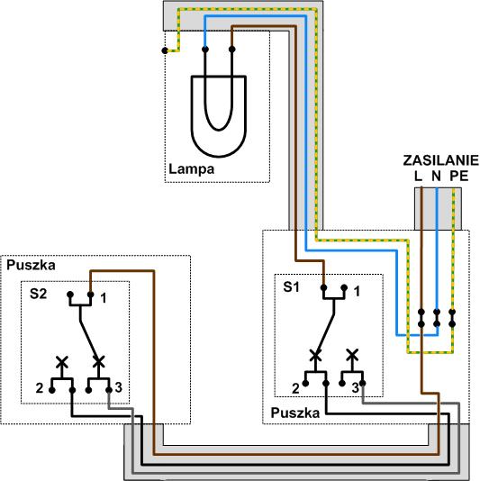Wyłącznik Schodowy Uzupełnienie Elektrykadlakażdegopl
