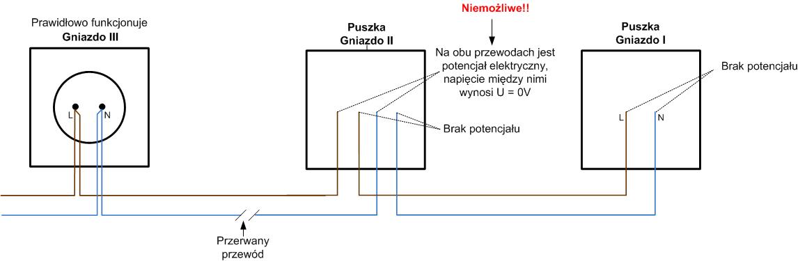 PrzerwanyPrzewod1