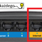 Gdy zasięg WiFi nie rozpieszcza – Router, AP, Switch