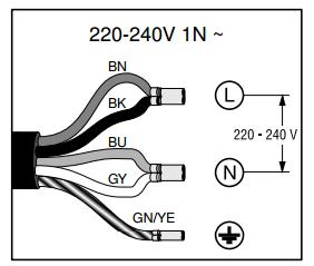 instrukcja podłączenia płyty głównej randki sitka